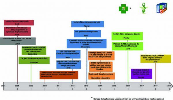 Vente Médicament Vétérinaire En Ligne